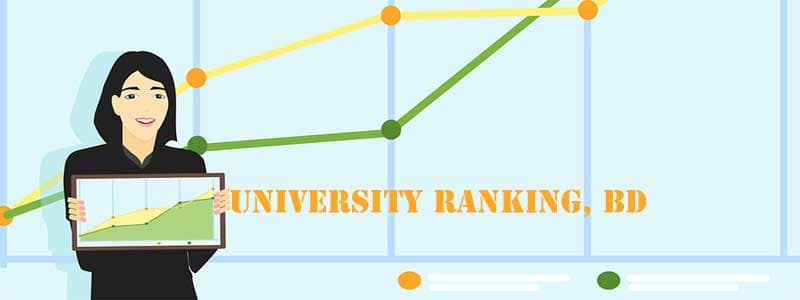Bangladesh University Ranking
