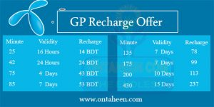 Gp Recharge Offer List