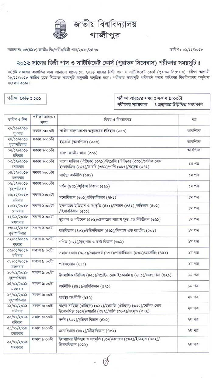 Nu Degree Old Syllabus 3rd year Exam Routine