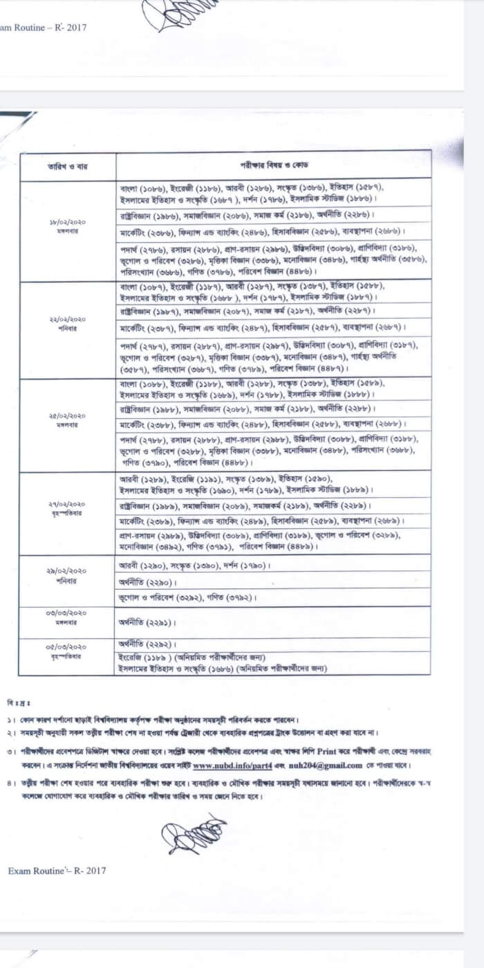 Honours 4th Year Specail Routine Part 2