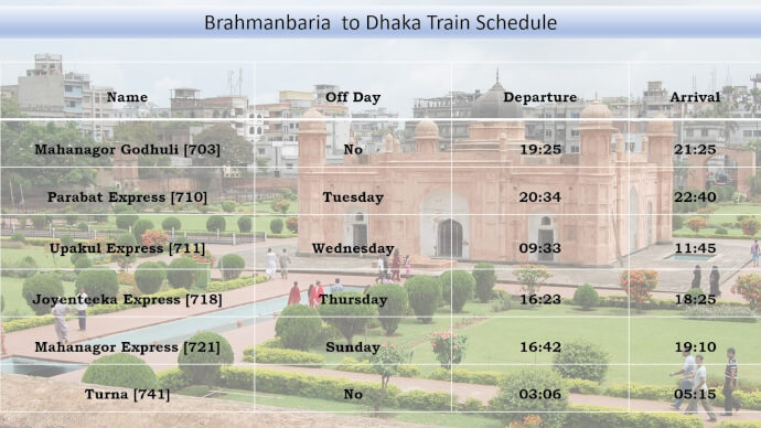 Brahmanbaria to Dhaka Train Schedule