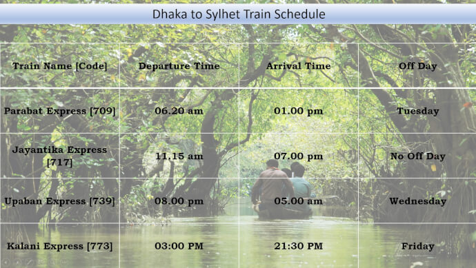 Dhaka to Sylhet Train Schedule