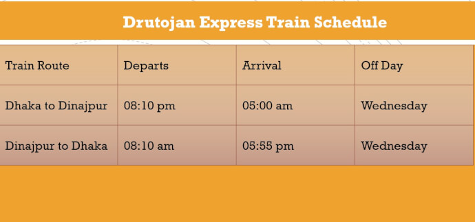 Drutojan Express Train Schedule