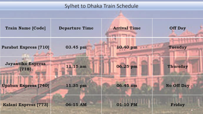Sylhet to Dhaka Train Schedule