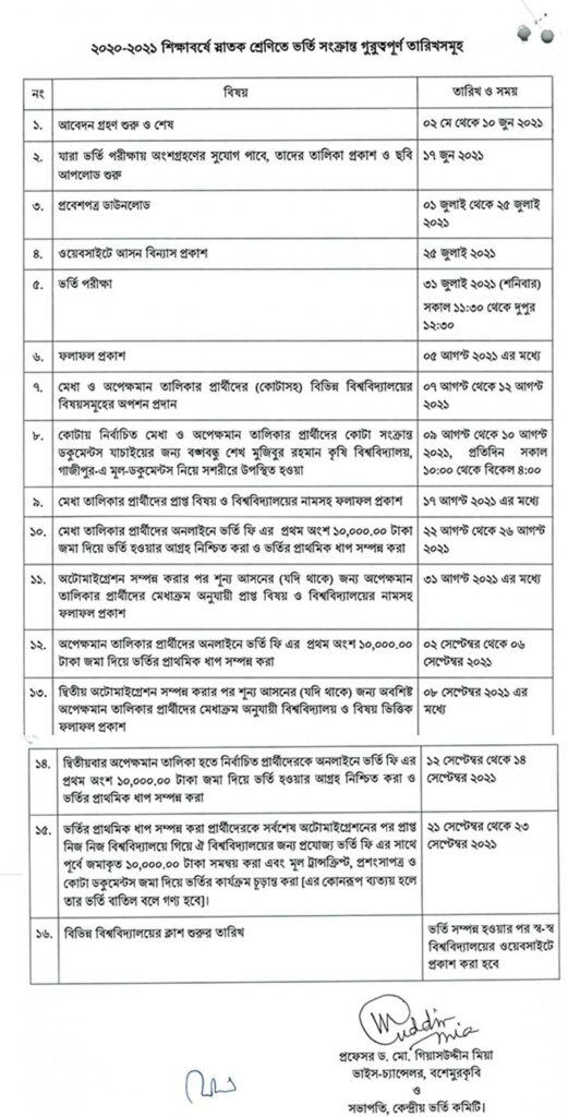 Agricultural University Admission Test Schedule